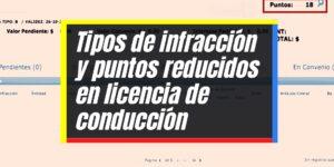 Proceso para consultar puntos de la licencia de conducir